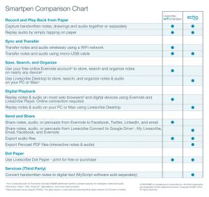 smartpen_comparison_chart